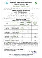 """Calcestruzzo prodotto rispettando i criteri Ambientali Minimi """"CAM"""""""